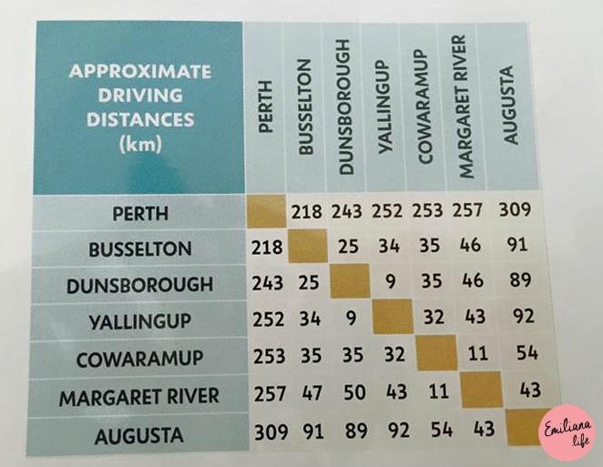 315 driving distances margaret river